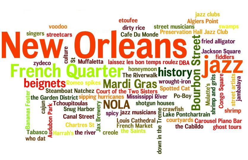 Image result for new orleans word art