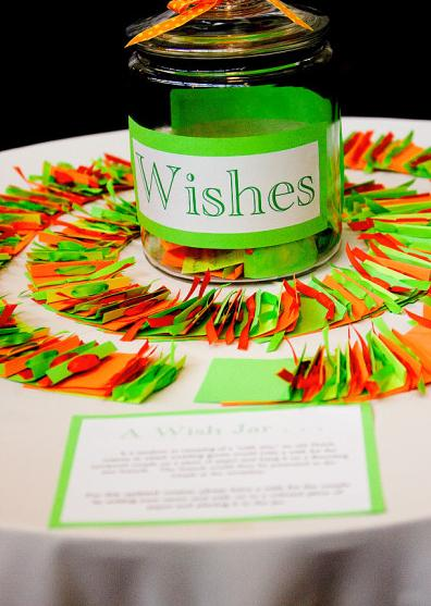 Wish Jar The Ginger Penny Pincher